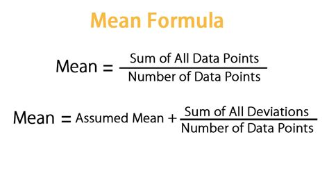 Mean Formula   How To Calculate Mean (Examples, Calculator)