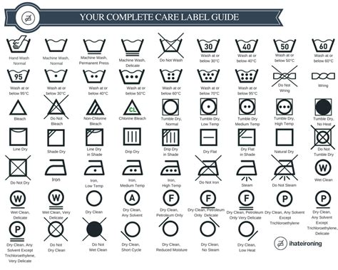 Your Ultimate Guide to the Confusing World of Laundry