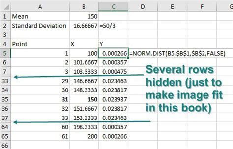 Excel 2019: Create a Bell Curve in Excel - Excel Tips